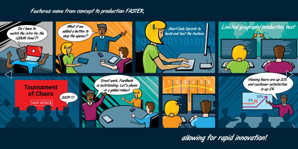 Transforming the digital transformers